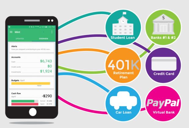 Mint money app